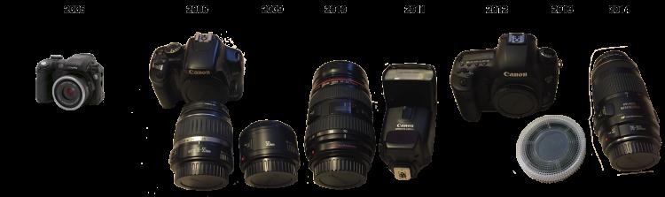 Camera-Gear-2005-2015