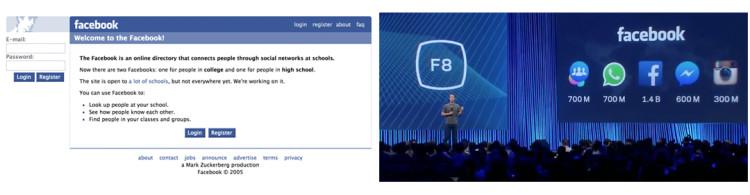 Facebook-2005-2015
