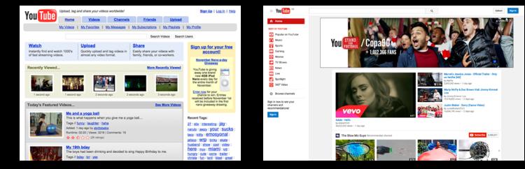 YouTube 2005-2015