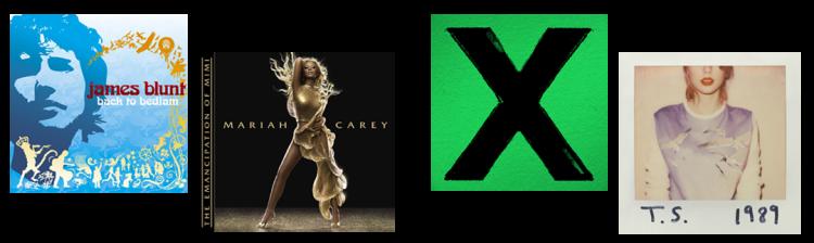 top-albums-2005-2015